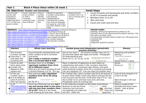 Y1 All my planning and resources for White Rose Maths Block 4 Place Value to 20 Weeks 1 and 2