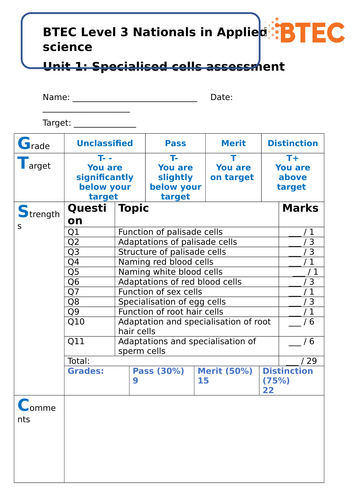 (NEW)BTEC L3 Nationals in Applied science Unit 1 - Specialised cells assessment grid