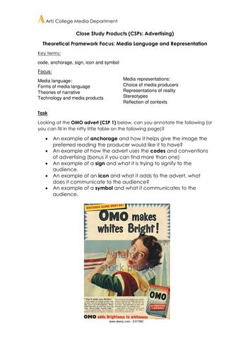 Magazine Project Bundle! by TandLGuru - Teaching Resources - Tes