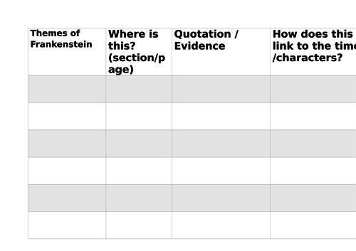 Frankenstein Theme chart worksheet