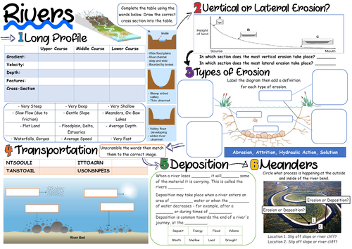 NEW 9-1 Rivers Revision Sheets