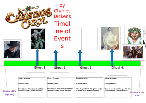 A Christmas Carol - The Ghosts Activity