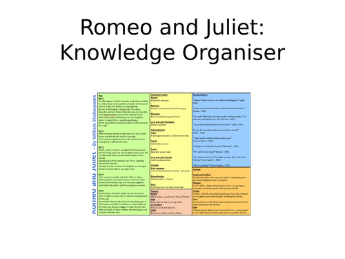 Romeo and Juliet - Knowledge Organiser