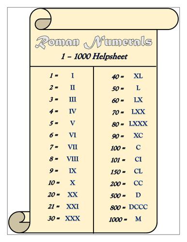 Roman Numerals 1-1000 Helpsheet!