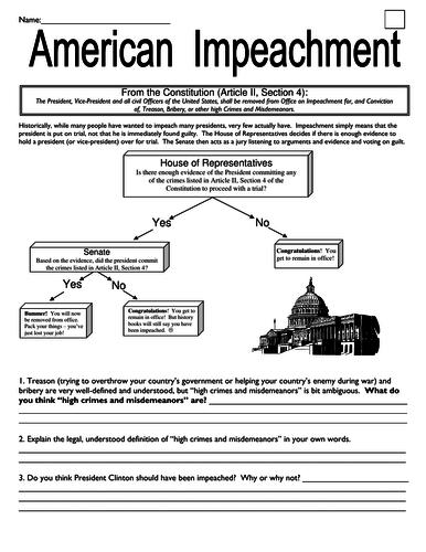 American Impeachment Activity