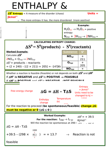 A-Level Chemistry OCR: Enthapy & Entropy (Energy A2)