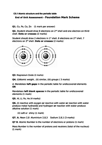 Test on New Year 9 trilogy and synergy Periodic Table with markscheme Grade 3-5