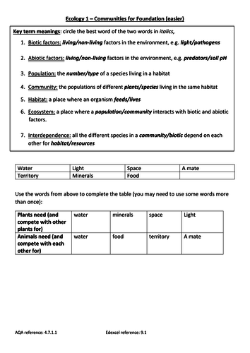 GCSE Ecology worksheets new spec for foundation tier - communities and abiotic and biotic factors