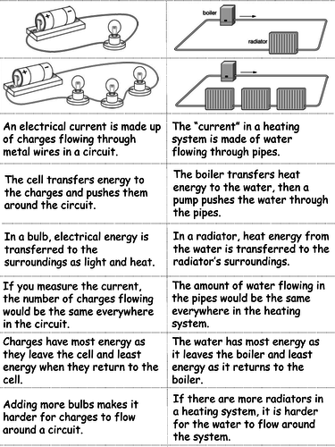 7Jb Central Heating Electrical Circuit card sort (models for