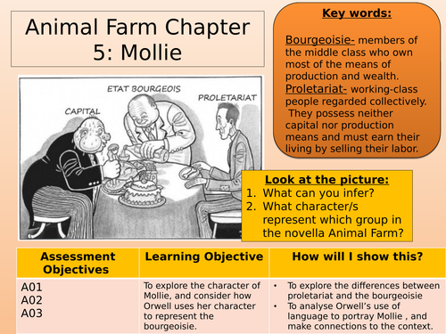 Animal Farm: Mollie and the Bourgeoisie