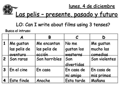 Spanish - Films, 3 Tenses