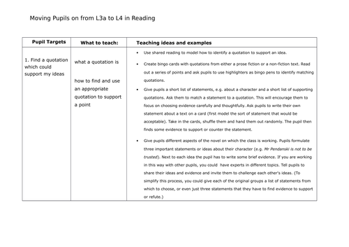 Activities to support reading targets