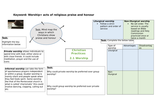 AQA 9-1 Religious Studies. Christian PracticesRevision Worksheets