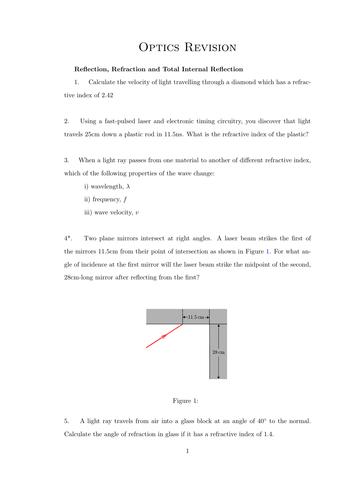 Mixed Optics and Lens Questions (A-Level)