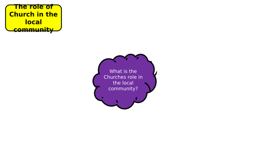OCR GCSE - The role of Church in the local community and living practices