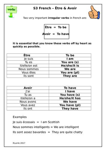 French Grammar - Etre and Avoir Worksheet