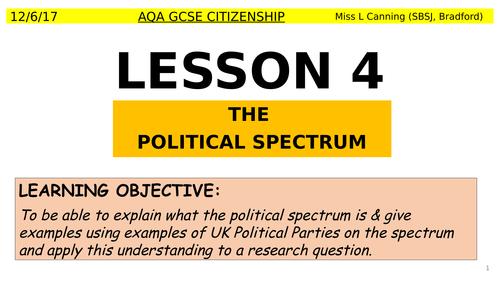 political spectrum lesson -AQA GCSE CITIZENSHIP