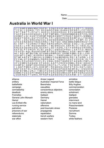 Australia in World War I Word Search