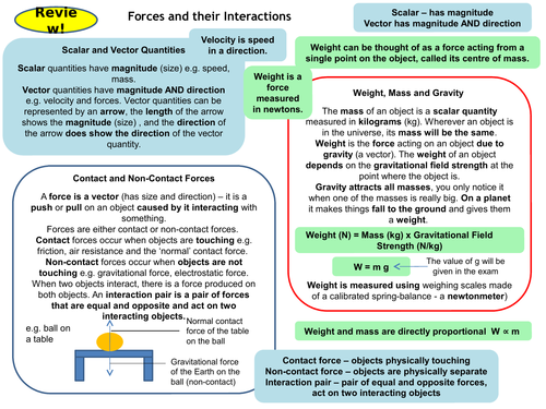 Forces Topic 5 Part 1 Revision Card Activities for new AQA Physics GCSE
