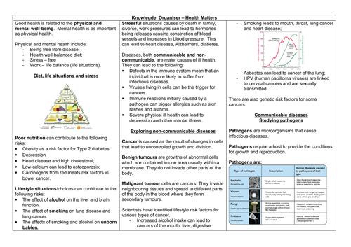 AQA 9 - 1 GCSE BIOLOGY Paper ONE - KNowledge organiser - HEALTH MATTERS