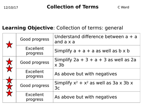 WHOLE LESSON: FOUNDATION SIMPLIFICATION OF ANY SIMPLE EXPRESSIONS (ADD OR MULTIPLY)
