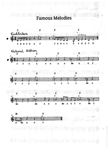 Famous Piano Melodies (including Christmas melodies) with chords
