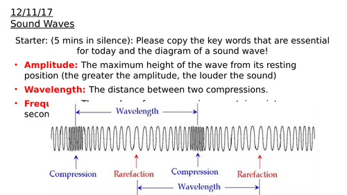 Fundamentals of Sound Waves
