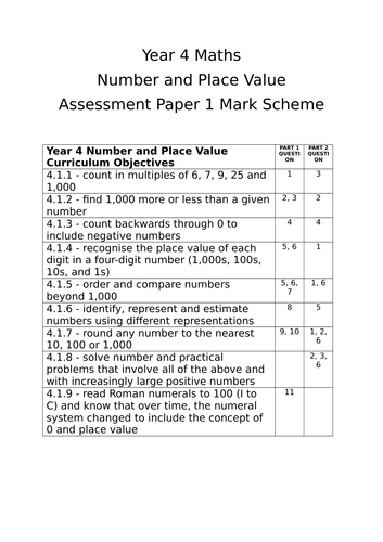 Place Value Assessment (Year 4) with Mark Scheme