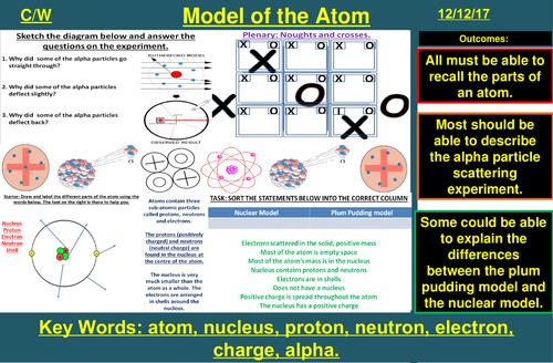 The Development of the Model of the Atom | AQA C1 4.1, P1 4.4  | New Spec 9-1 (2018)
