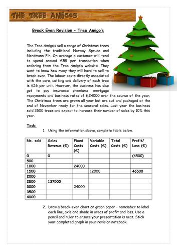 Break even Christmas Tree task