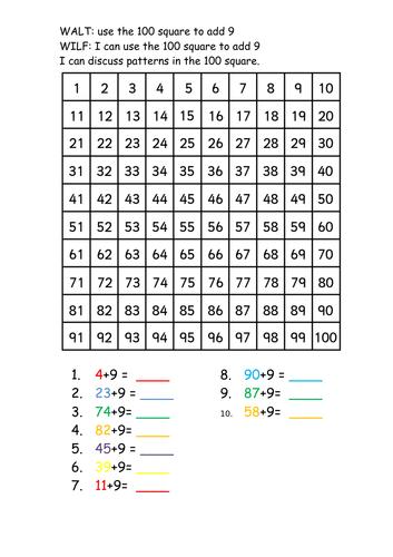 KS1 Numeracy pack