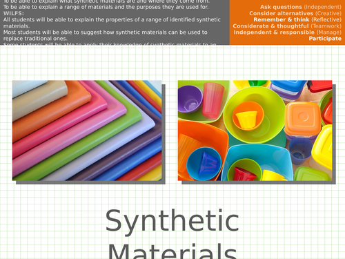 Materials - Synthetic