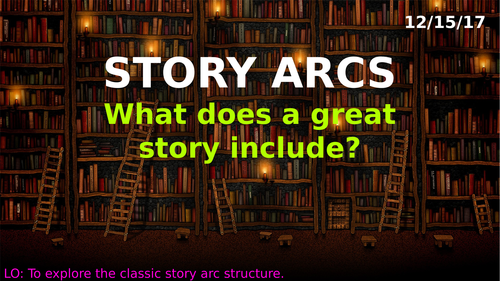 Lesson 1 Imaginative Writing: Introducing Story Arcs using Pixar Shorts