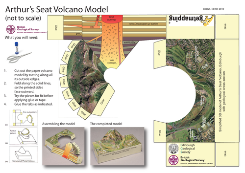 Natural Hazards Lesson 3 Volcanoes By Debbielythe Teaching