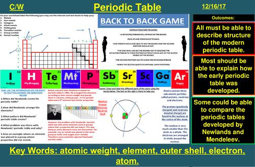 Development Of The Periodic Table Aqa C1 41 New Spec 9 1 2018
