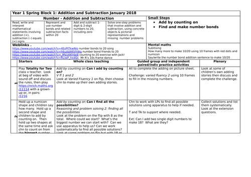 Y1 planning and resources for White Rose Maths Spring Block 1 week 1 Addition and Subtraction