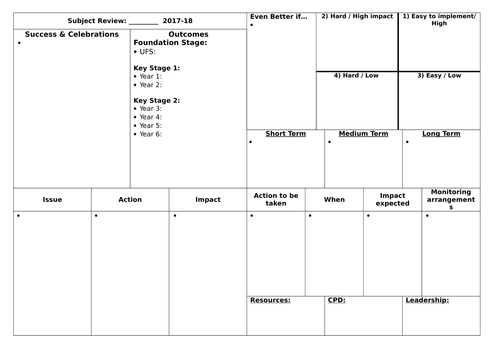 Subject Leader Action Plan (template)