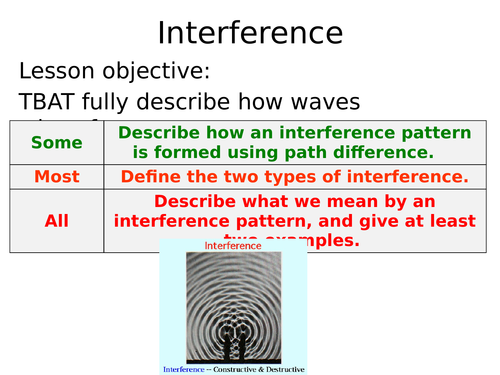 GCSE Interference of waves