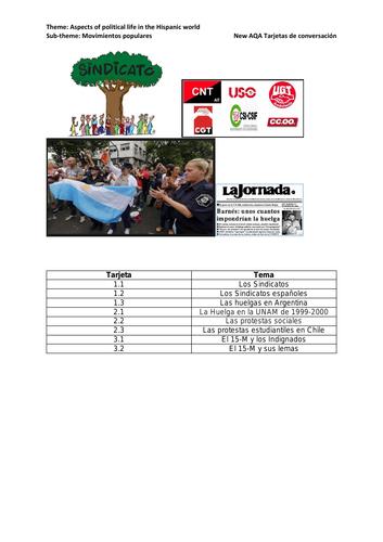 New AQA A-level Spanish: Movimientos Sociales