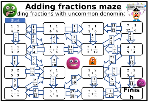 Adding and subtracting fraction maze ( (Proper fractions and mixed numbers)