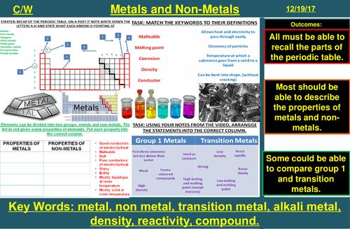 Properties of Transition Metals, Metals & Non Metals  | AQA C1 4.1 | New Spec 9-1 (2018)