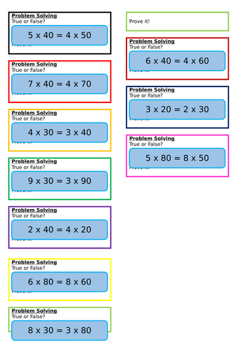 Related Calculations, Spring Block 1, Year 3, Multiplication and Division.