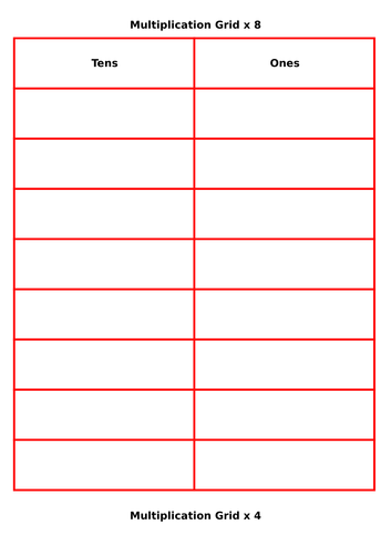Multiplication grids for 2-digit by 1-digit calculations.