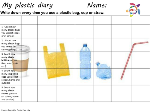 Plastic Diary