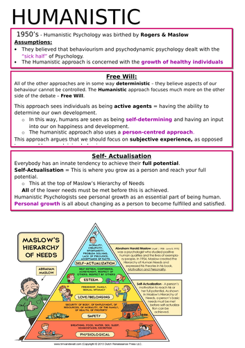 AQA A-Level Psychology: Humanistic Approach Revision Notes