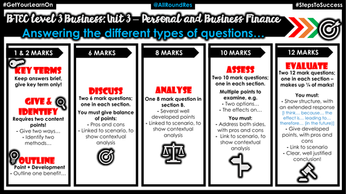 BTEC Level 3 Business: Unit 3 - Personal and Business Finance - How to answer the questions POSTER!