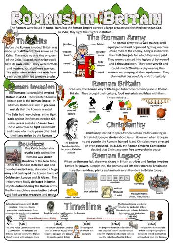Romans in Britain Factsheet/Poster