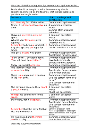 20 simple sentences to be dictated to pupils by the teacher - years 3 and 4