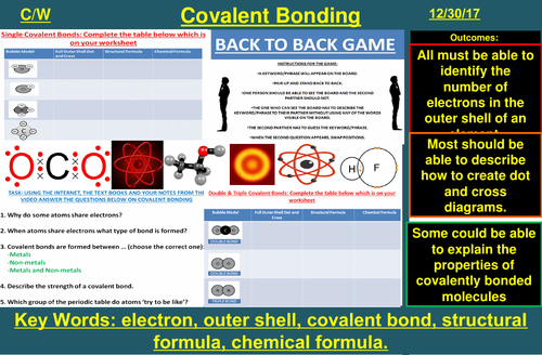 Covalent Bonding AQA C1 4.2 New Spec 9-1 (2018)