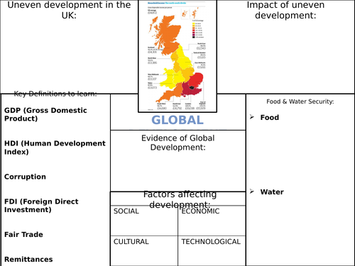 EDEXCEL GCSE (1-9) Geography A: Global development - Topic 5 Revision Sheets